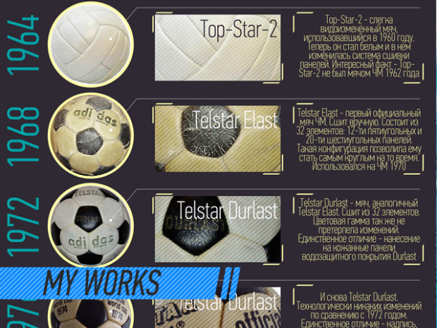 my_works_инфографика_мячи