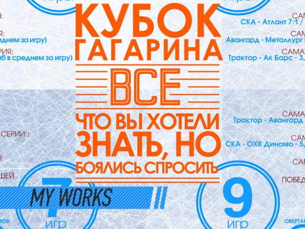my_works_cubok gagarina
