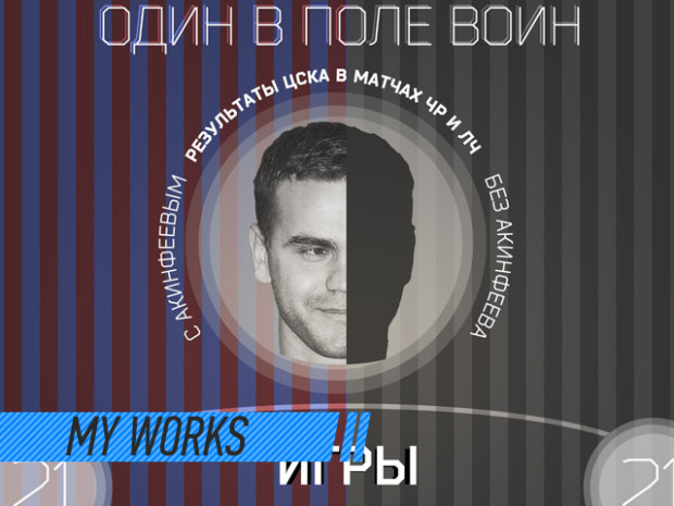 my_works_info_akinfeev