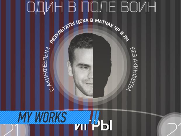 my_works_info_akinfeev
